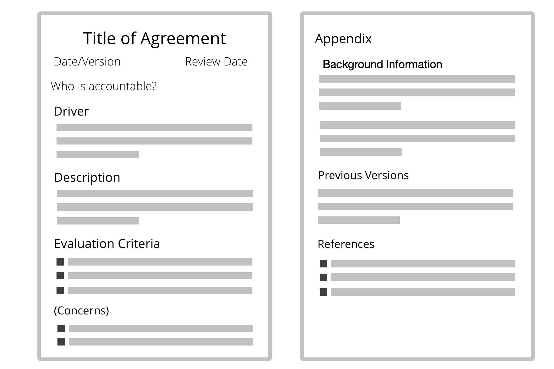 Template For Agreements