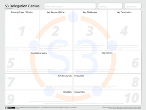 s3-delegation-canvas